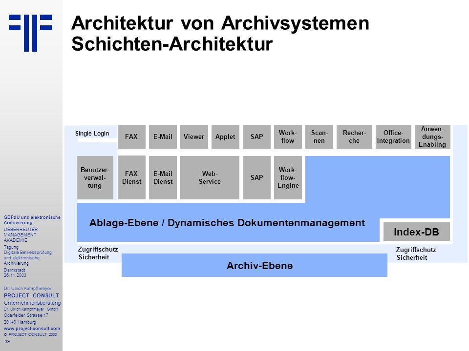 39 GDPdU und elektronische Archivierung UEBERREUTER MANAGEMENT AKADEMIE Tagung Digitale Betriebsprüfung und elektronische Archivierung Darmstadt 26.11.2003 Dr.