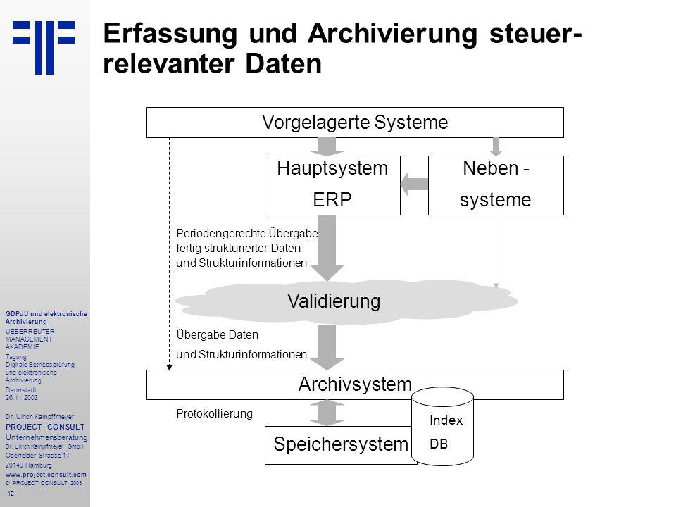 42 GDPdU und elektronische Archivierung UEBERREUTER MANAGEMENT AKADEMIE Tagung Digitale Betriebsprüfung und elektronische Archivierung Darmstadt 26.11.2003 Dr.
