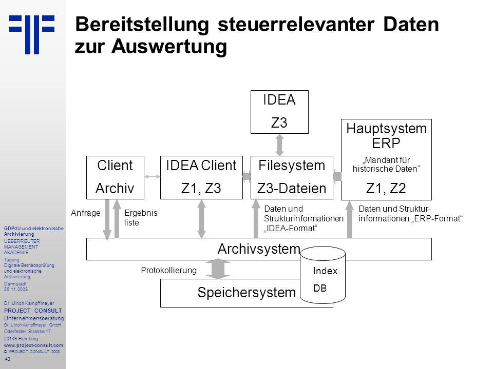 43 GDPdU und elektronische Archivierung UEBERREUTER MANAGEMENT AKADEMIE Tagung Digitale Betriebsprüfung und elektronische Archivierung Darmstadt 26.11.2003 Dr.