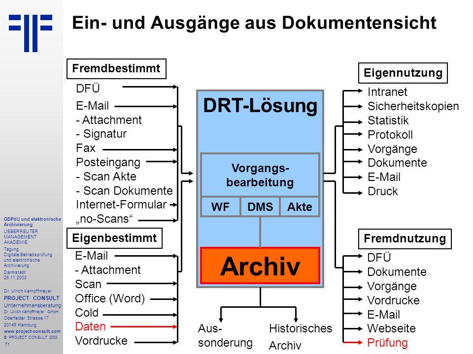71 GDPdU und elektronische Archivierung UEBERREUTER MANAGEMENT AKADEMIE Tagung Digitale Betriebsprüfung und elektronische Archivierung Darmstadt 26.11.2003 Dr.