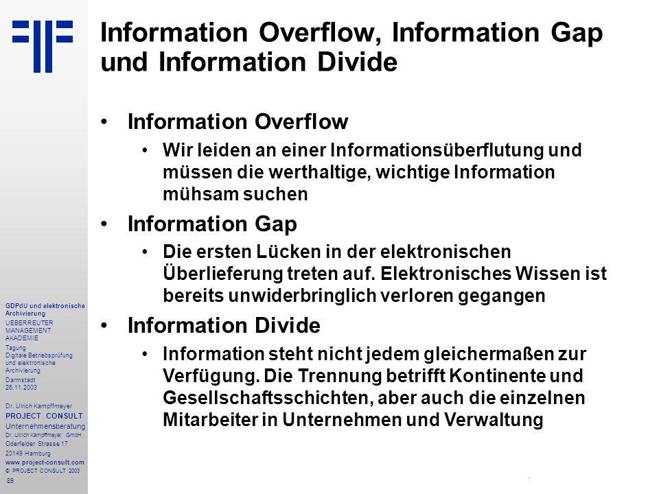 89 GDPdU und elektronische Archivierung UEBERREUTER MANAGEMENT AKADEMIE Tagung Digitale Betriebsprüfung und elektronische Archivierung Darmstadt 26.11.2003 Dr.