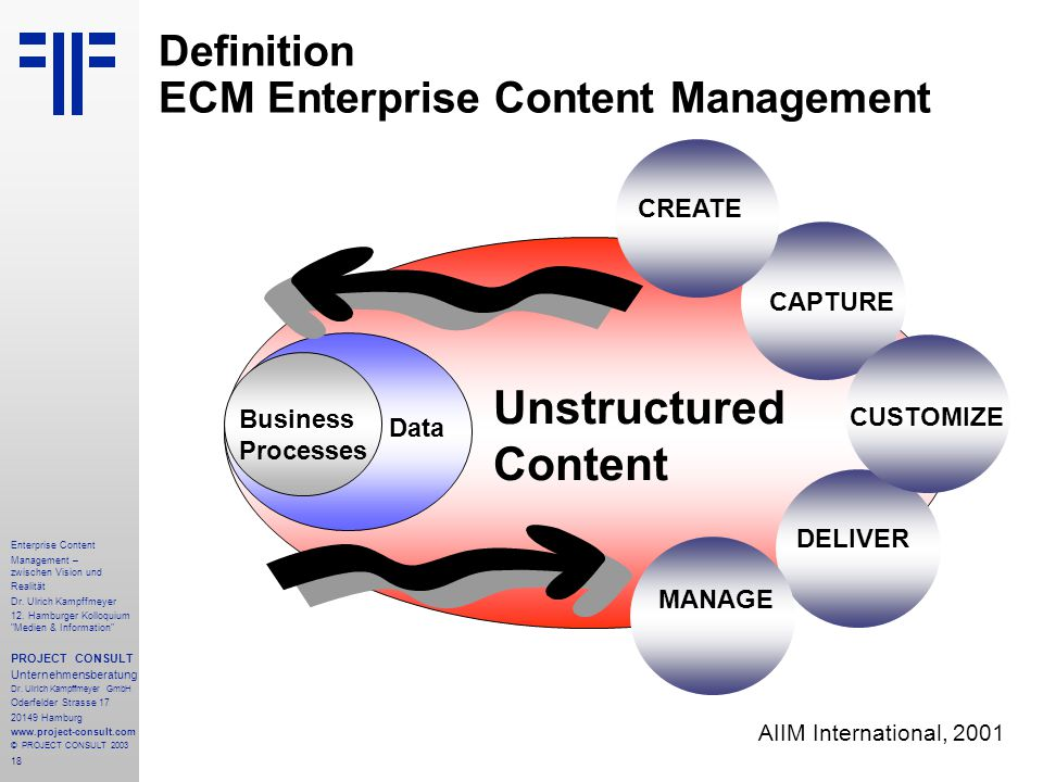 18 Enterprise Content Management – zwischen Vision und Realität Dr.