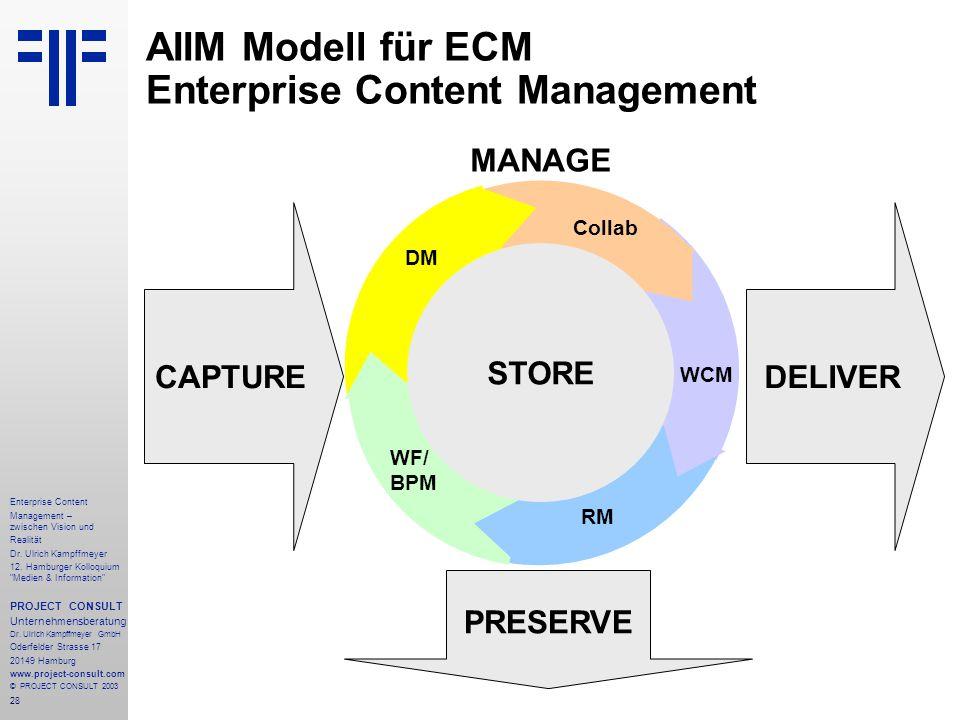 28 Enterprise Content Management – zwischen Vision und Realität Dr.