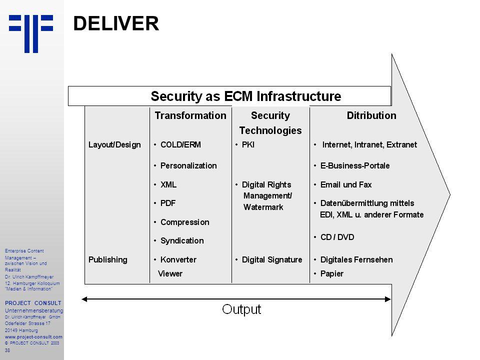 38 Enterprise Content Management – zwischen Vision und Realität Dr.