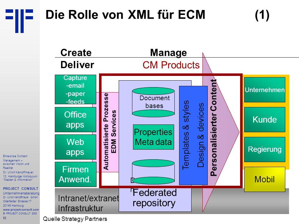 52 Enterprise Content Management – zwischen Vision und Realität Dr.