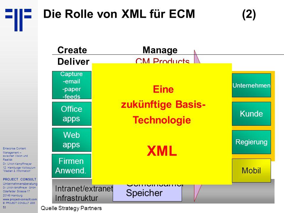 53 Enterprise Content Management – zwischen Vision und Realität Dr.
