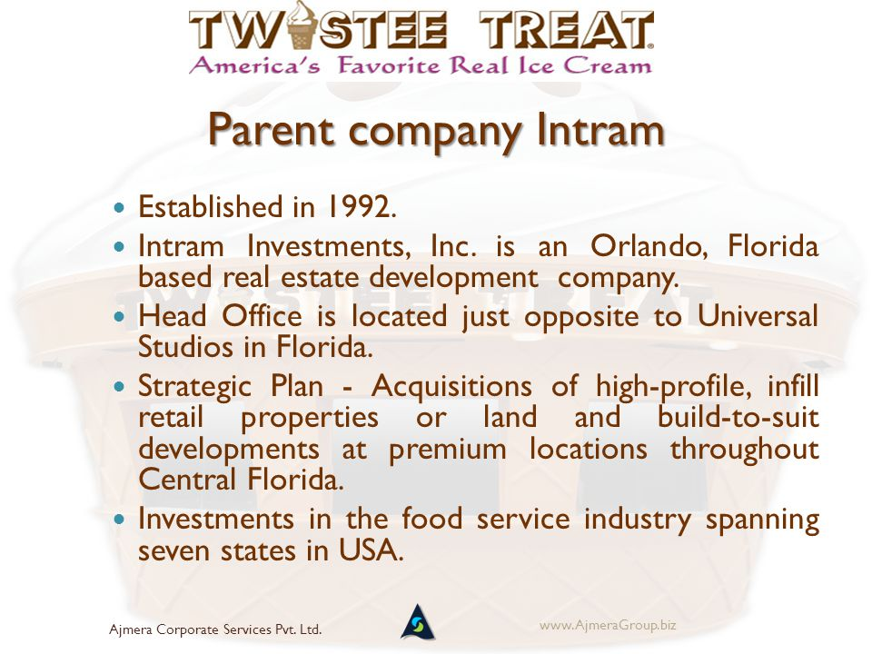 INTERNATIONAL MARKETING ARM OF INTRAM WWW.INVESCOMM.NET INTERNATIONAL MARKETING ARM OF INTRAM WWW.INVESCOMM.NET Ajmera Corporate Services Pvt.