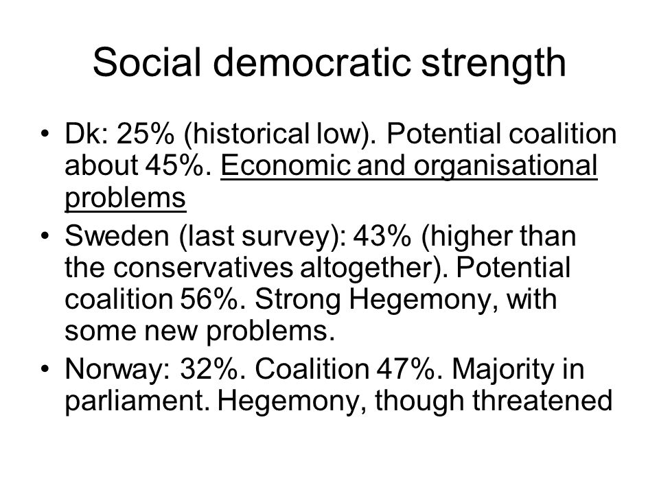 Social democratic strength Dk: 25% (historical low).