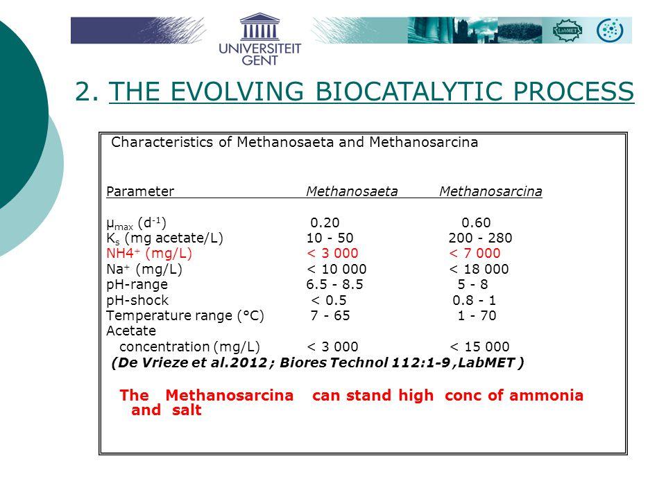 Characteristics of Methanosaeta and Methanosarcina Parameter Methanosaeta Methanosarcina μ max (d -1 ) 0.20 0.60 K s (mg acetate/L) 10 - 50 200 - 280