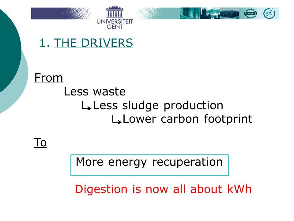 2.THE EVOLVING BIOCATALYTIC PROCESS Tentative overview of integrative tools for monitoring of methanogenic bioreactors ConventionalUnitBenchmark Gas per unit load Fatty acids over bicarbonate __________________ Conductivity (L biogas.L-¹ d-¹)/ gCOD.L-¹ d-¹ Equiv.