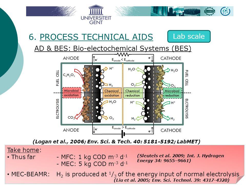 Lab scale 6. PROCESS TECHNICAL AIDS AD & BES: Bio-electochemical Systems (BES) (Logan et al., 2006; Env. Sci. & Tech. 40: 5181-5192; LabMET) Take home