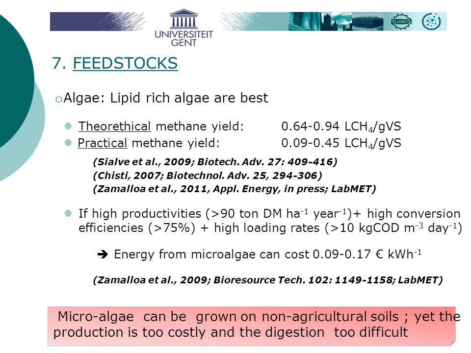 o Algae: Lipid rich algae are best Theorethical methane yield: 0.64-0.94 LCH 4 /gVS Practical methane yield:0.09-0.45 LCH 4 /gVS (Sialve et al., 2009;