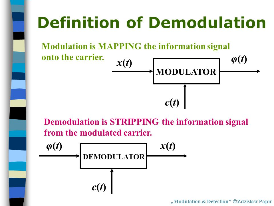 "Definition of Demodulation ""Modulation & Detection""  Zdzisław Papir Modulation is MAPPING the information signal onto the carrier. MODULATOR φ(t)φ(t)"