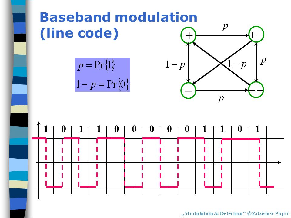 "Transmission Channel ""Modulation & Detection  Zdzisław Papir The common assumption is that the transmission channel disturbes the signal being transmitted with the Additive White Gaussian Noise."