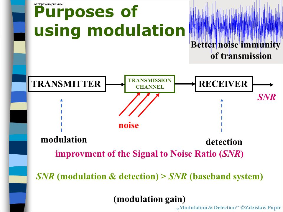 """Modulation & Detection  Zdzisław Papir Classification of Modulations MODULATOR φ(t)φ(t) x(t)x(t) c(t)c(t) Digital - Analog Analog waveform – sin or cos waveform (A) Digital waveform – sequence of pulses (D)"