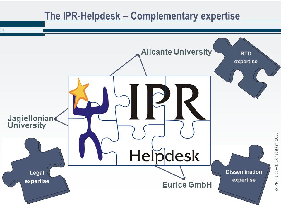 © IPR-Helpdesk Consortium, 2005 9 The IPR-Helpdesk – Complementary expertise Eurice GmbH Jagiellonian University Alicante University