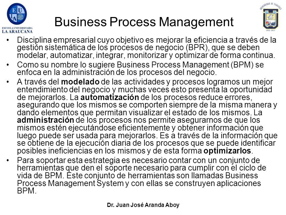Dr. Juan José Aranda Aboy Business Process Management Disciplina empresarial cuyo objetivo es mejorar la eficiencia a través de la gestión sistemática
