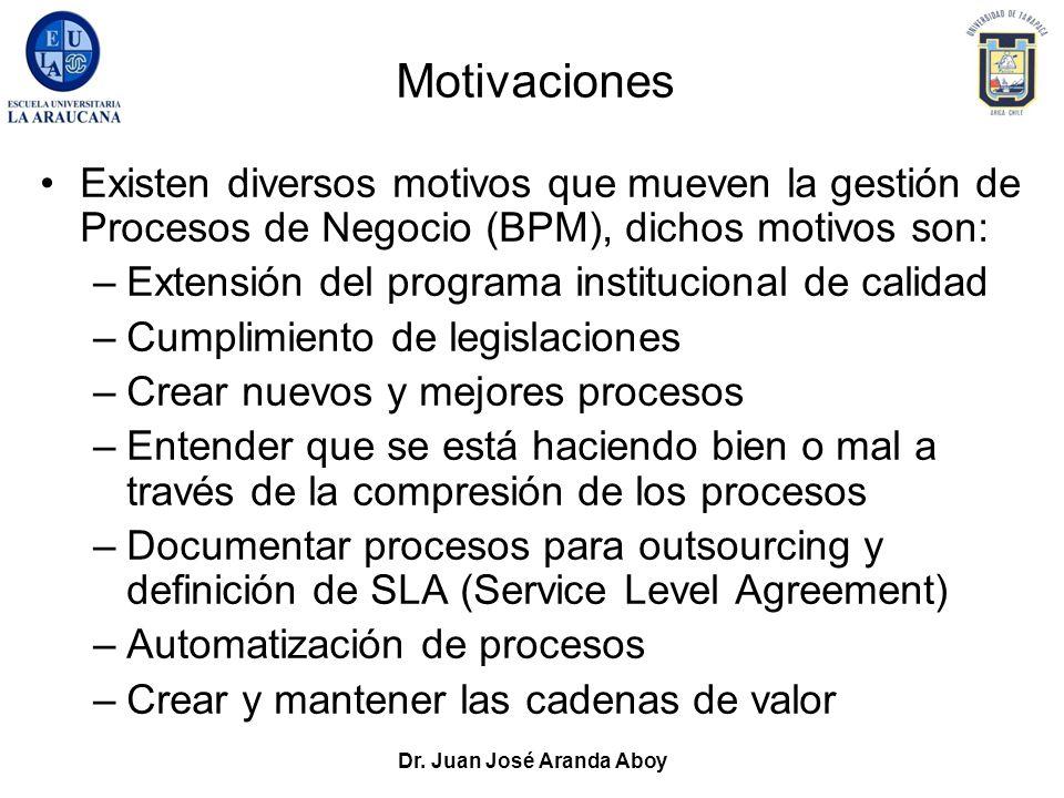 Dr. Juan José Aranda Aboy Motivaciones Existen diversos motivos que mueven la gestión de Procesos de Negocio (BPM), dichos motivos son: –Extensión del