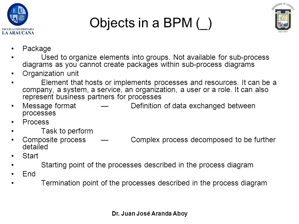 Dr. Juan José Aranda Aboy Objects in a BPM (_) Package Used to organize elements into groups. Not available for sub-process diagrams as you cannot cre