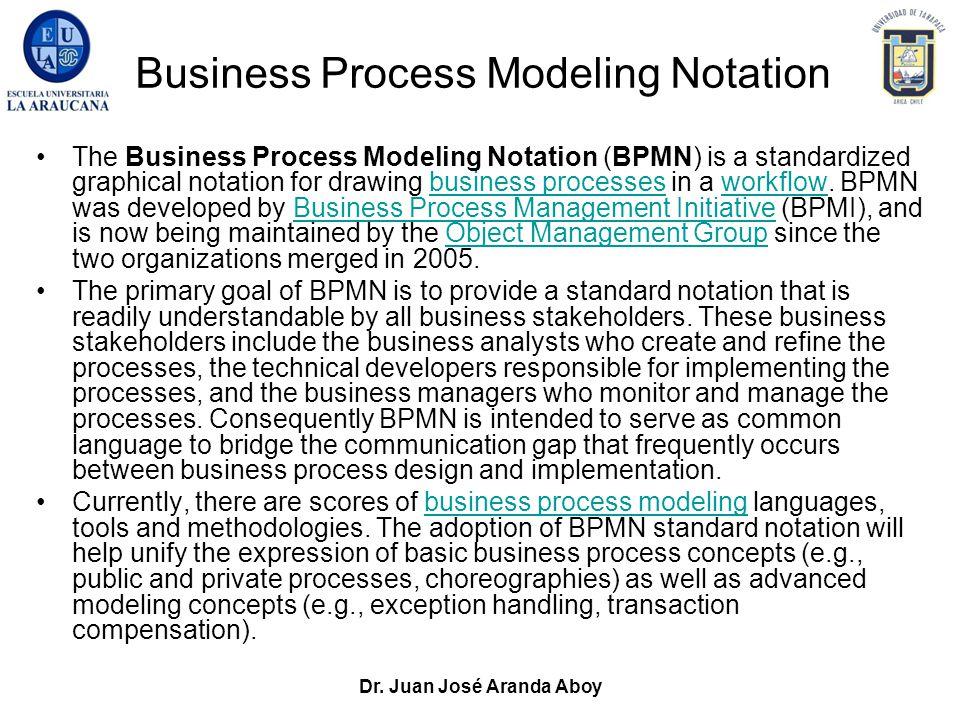 Dr. Juan José Aranda Aboy Business Process Modeling Notation The Business Process Modeling Notation (BPMN) is a standardized graphical notation for dr