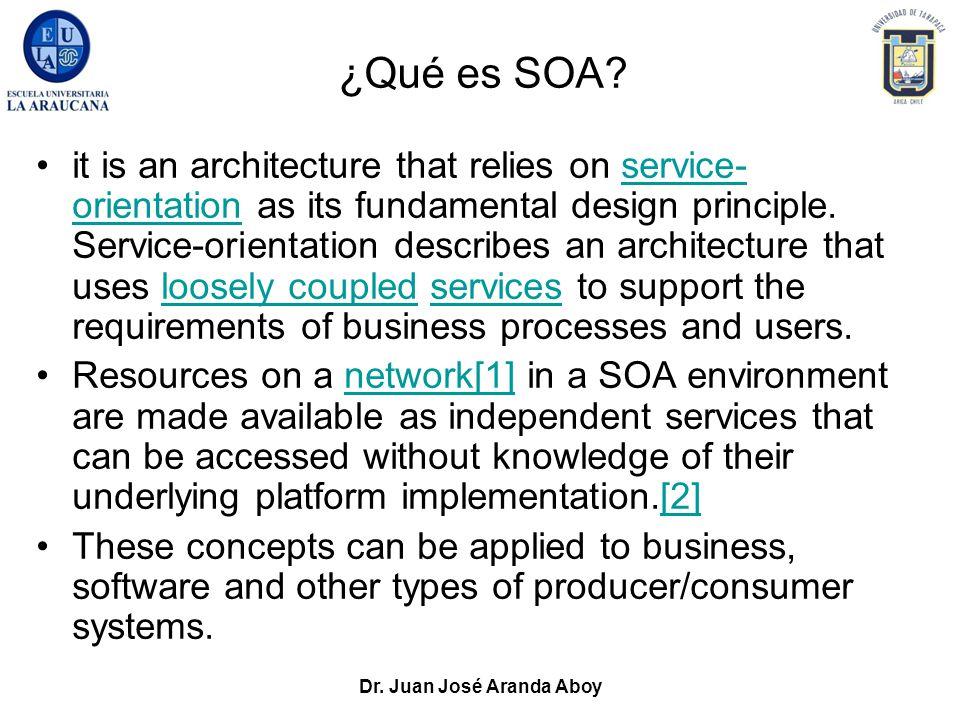 Dr. Juan José Aranda Aboy ¿Qué es SOA? it is an architecture that relies on service- orientation as its fundamental design principle. Service-orientat