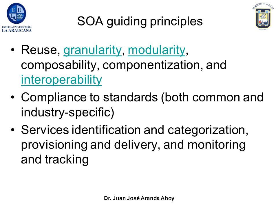Dr. Juan José Aranda Aboy SOA guiding principles Reuse, granularity, modularity, composability, componentization, and interoperabilitygranularitymodul