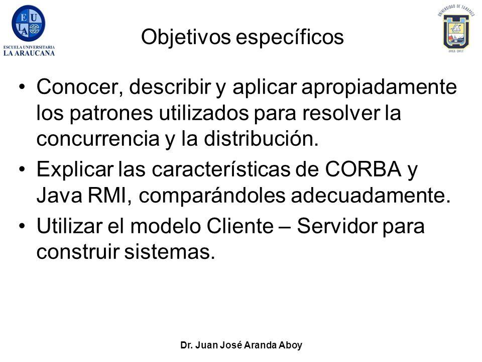 Dr. Juan José Aranda Aboy Objetivos específicos Conocer, describir y aplicar apropiadamente los patrones utilizados para resolver la concurrencia y la