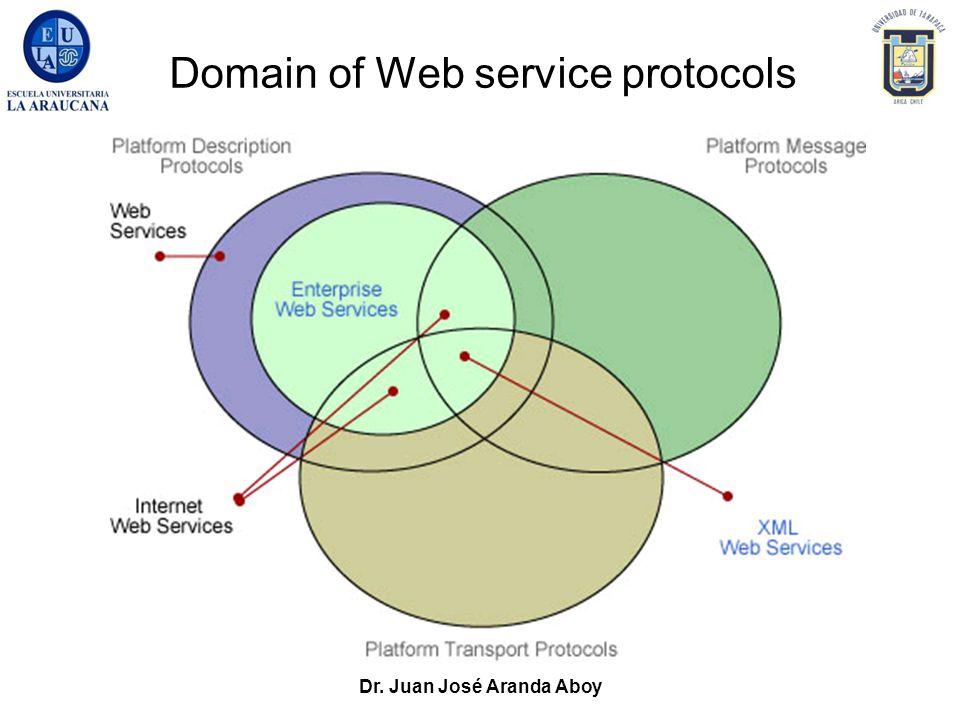 Dr. Juan José Aranda Aboy Domain of Web service protocols