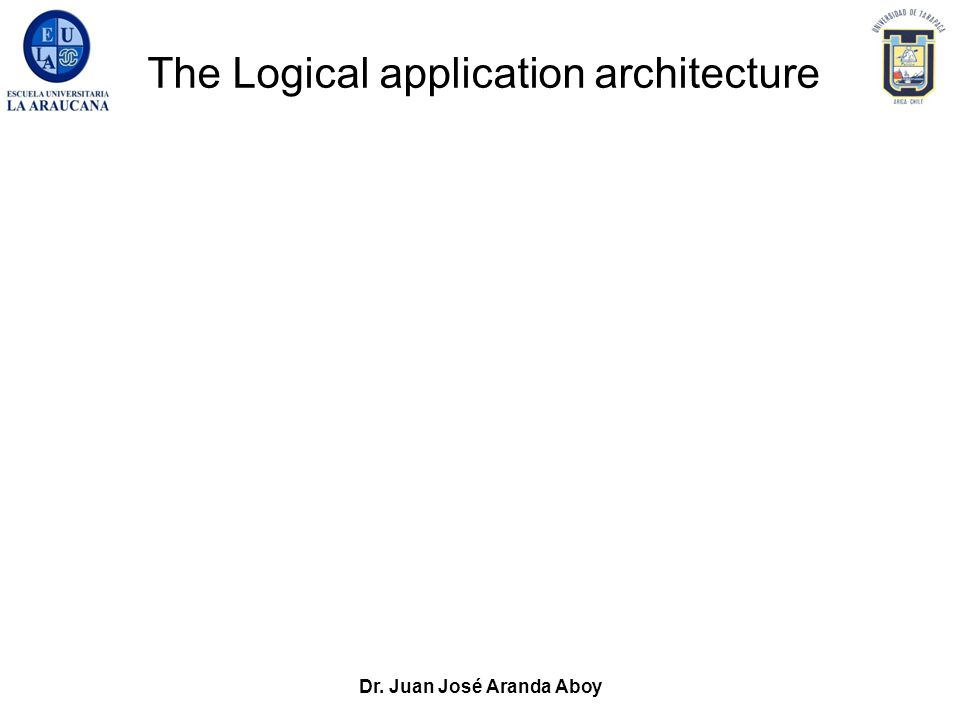 Dr. Juan José Aranda Aboy The Logical application architecture