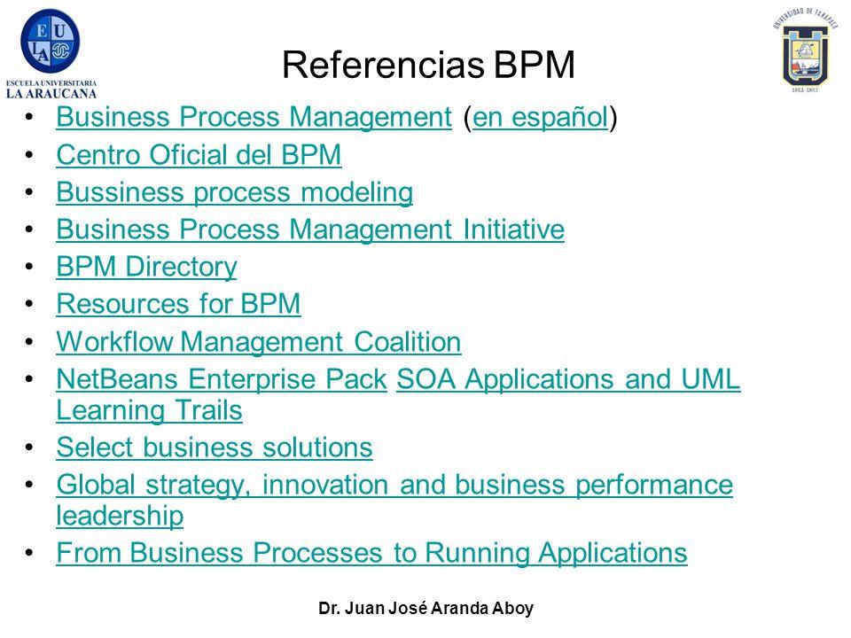 Dr. Juan José Aranda Aboy Referencias BPM Business Process Management (en español)Business Process Managementen español Centro Oficial del BPM Bussine