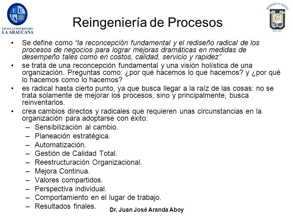 """Dr. Juan José Aranda Aboy Reingeniería de Procesos Se define como """"la reconcepción fundamental y el rediseño radical de los procesos de negocios para"""