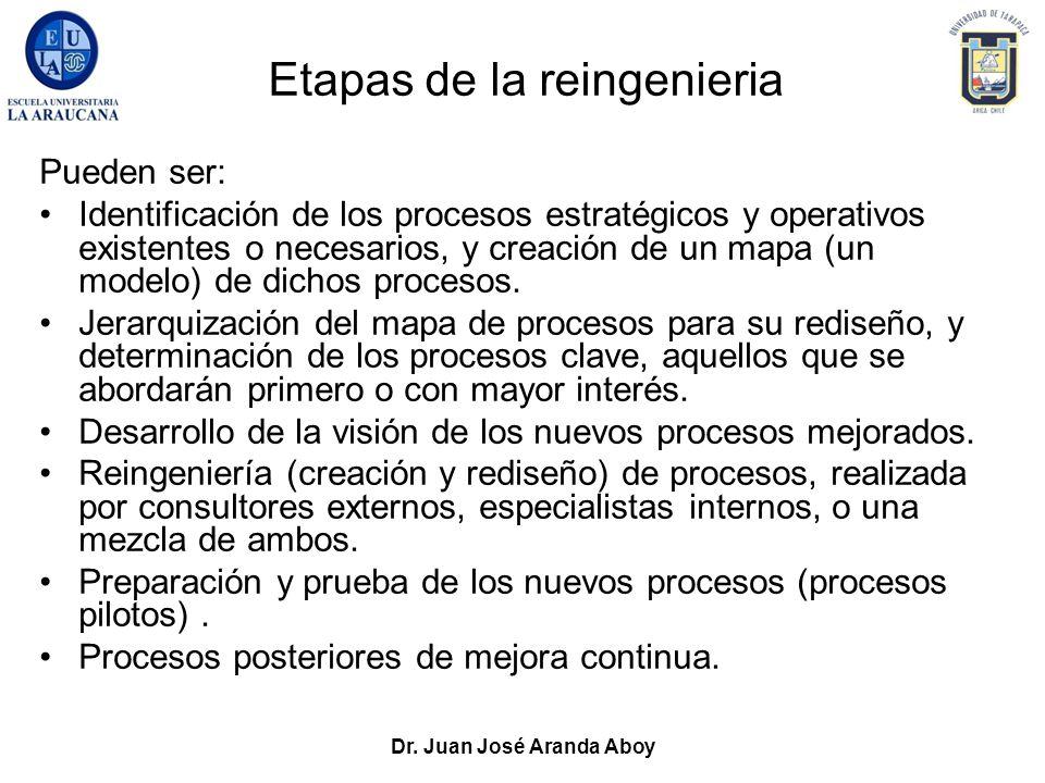 Dr. Juan José Aranda Aboy Etapas de la reingenieria Pueden ser: Identificación de los procesos estratégicos y operativos existentes o necesarios, y cr