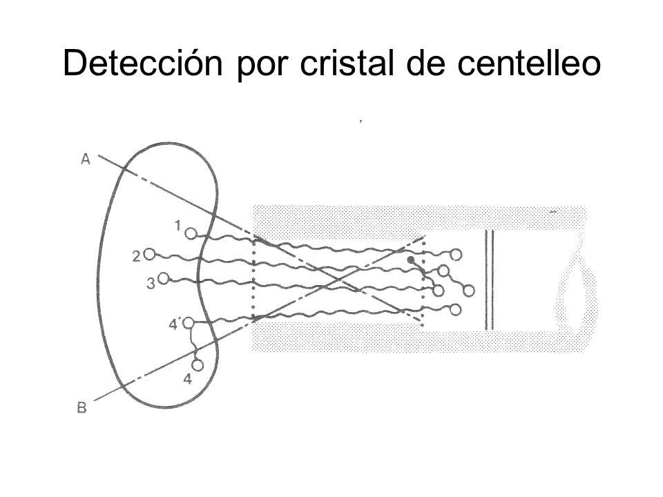 Detección por cristal de centelleo