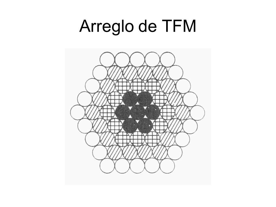 Arreglo de TFM