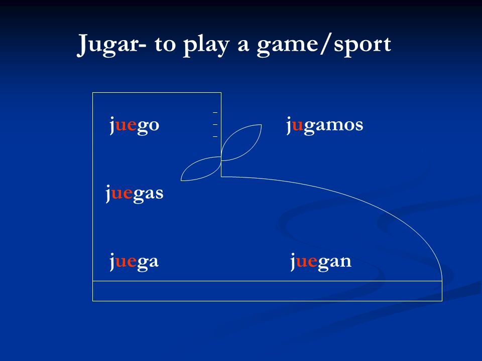 This verb has a radical change u-ue: Jugar = to play a game/ sport U- UE stem Changer * * * Conjugate this verb in your notes now and double check you