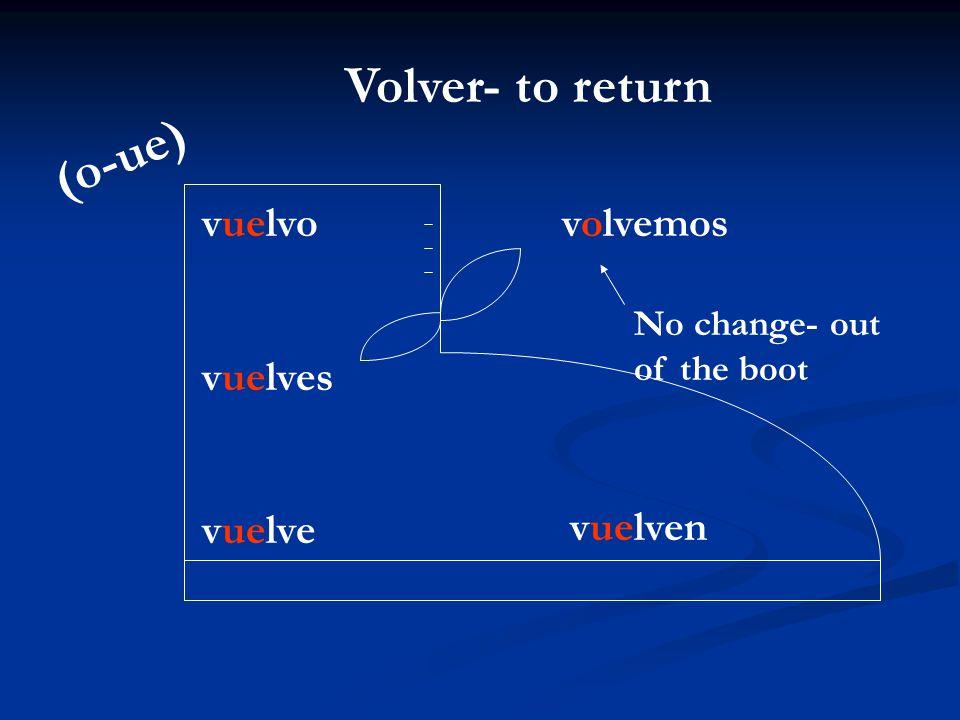 vuelvo vuelves vuelve volvemos vuelven Volver- to return No change- out of the boot (o-ue)