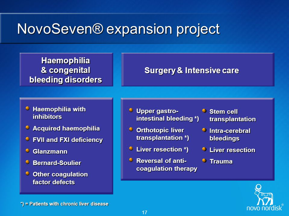 17 Haemophilia & congenital bleeding disorders NovoSeven® expansion project Haemophilia with inhibitors Acquired haemophilia FVII and FXI deficiency G