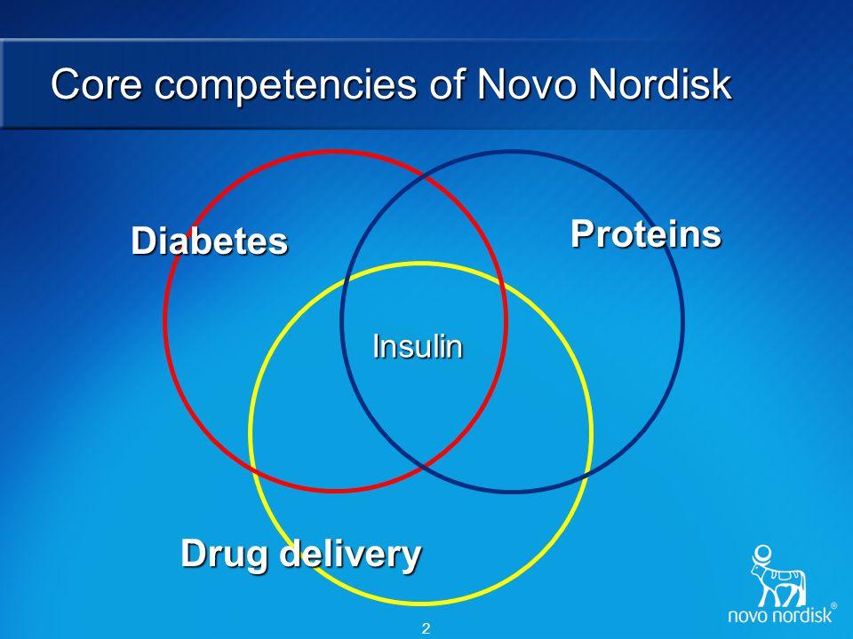 2 Core competencies of Novo Nordisk Diabetes Proteins Drug delivery Insulin
