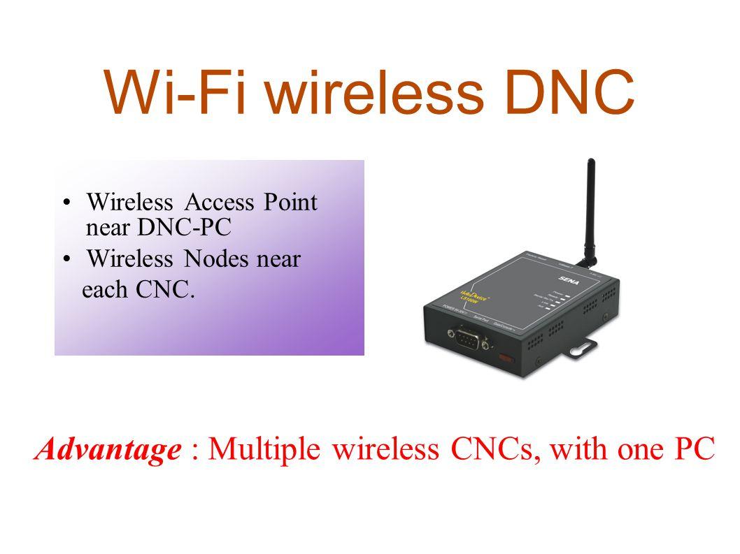 Wi-Fi wireless DNC Wireless Access Point near DNC-PC Wireless Nodes near each CNC. Advantage : Multiple wireless CNCs, with one PC