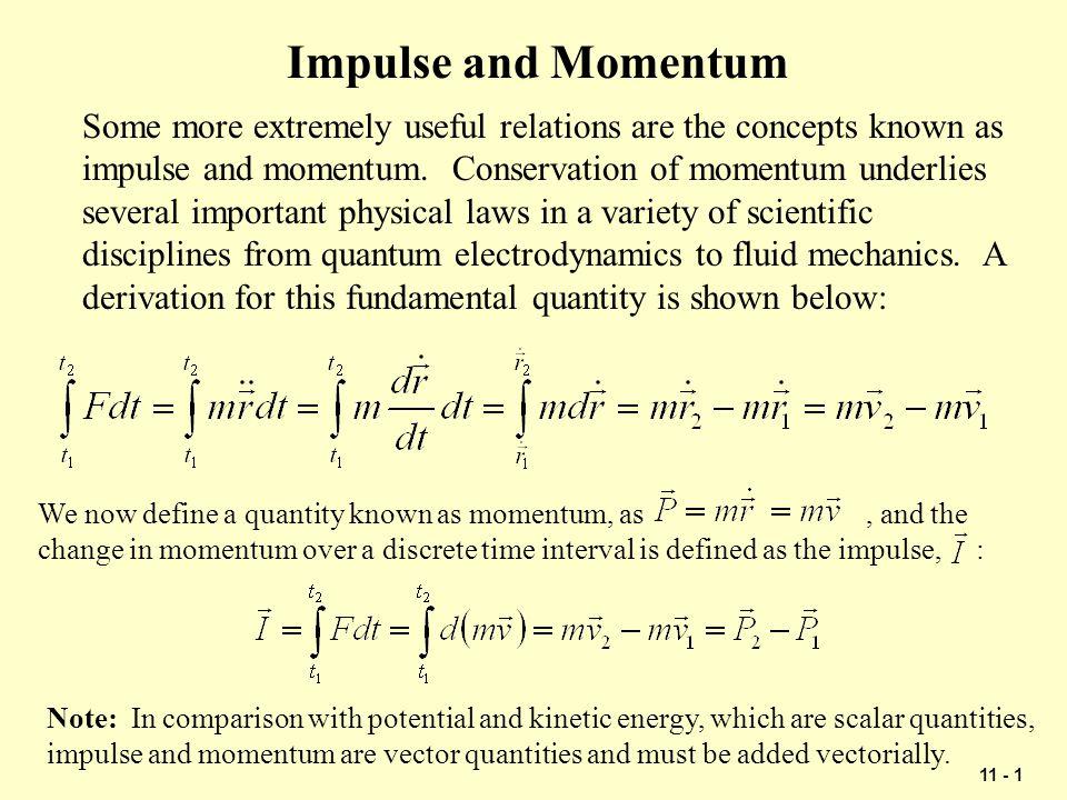 11 - 22 Problem 1 Solution 10 mm 15 o 20 o B C D A Draw a momentum impulse diagram.