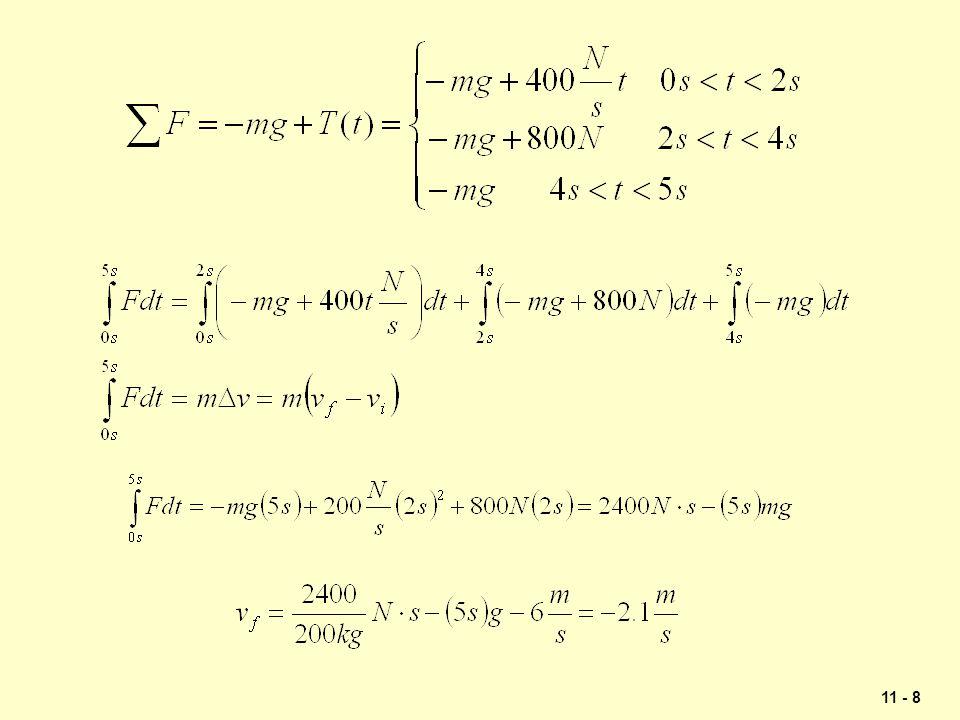 11 - 49 Problem 4 Solution B C D vA2vA2 v B2 = 0 Before impact B C D v' A2 v' B2 After impact Apply conservation of momentum principle.