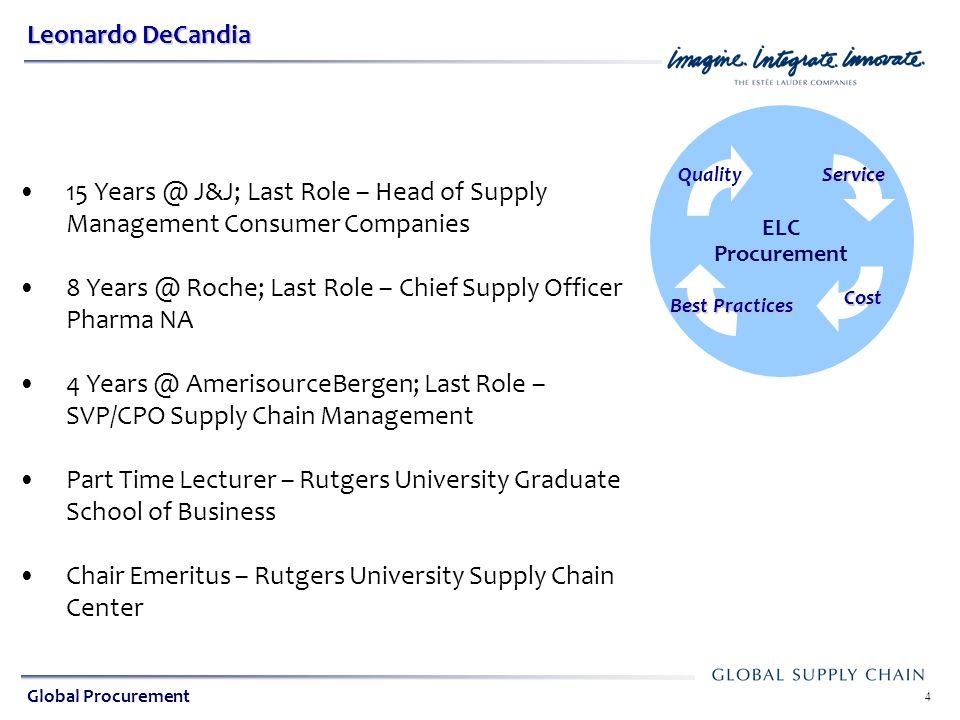 Global Indirect Procurement ELC Procurement 4 Leonardo DeCandia Quality 15 Years @ J&J; Last Role – Head of Supply Management Consumer Companies 8 Yea
