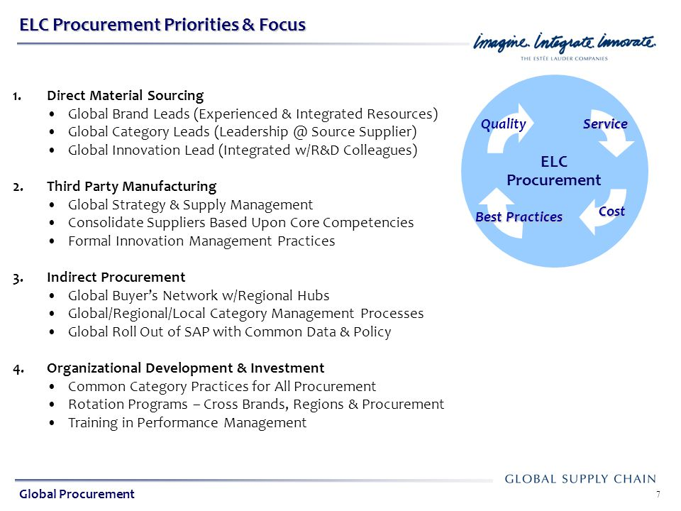 Global Indirect Procurement ELC Procurement 7 ELC Procurement Priorities & Focus Quality 1.Direct Material Sourcing Global Brand Leads (Experienced &