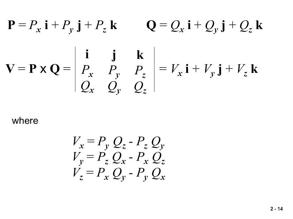 2 - 14 P = P x i + P y j + P z k Q = Q x i + Q y j + Q z k V = P x Q = iPxQxiPxQx jPyQyjPyQy kPzQzkPzQz = V x i + V y j + V z k where V x = P y Q z -
