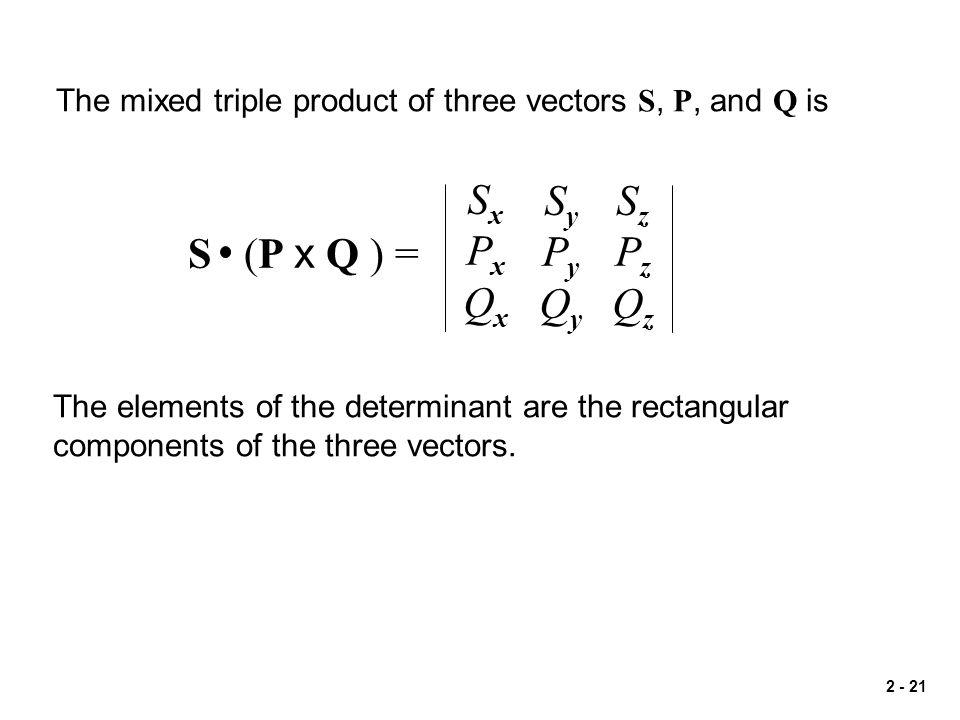 2 - 21 The mixed triple product of three vectors S, P, and Q is S (P x Q ) = SxPxQxSxPxQx SyPyQySyPyQy SzPzQzSzPzQz The elements of the determinant ar