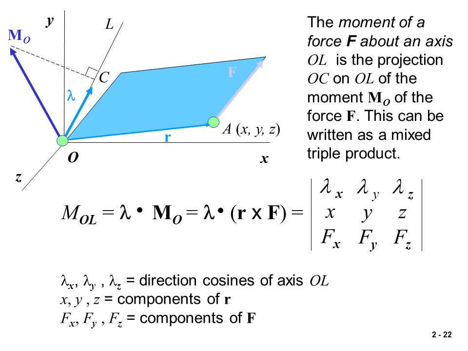2 - 22 x F O The moment of a force F about an axis OL is the projection OC on OL of the moment M O of the force F. This can be written as a mixed trip
