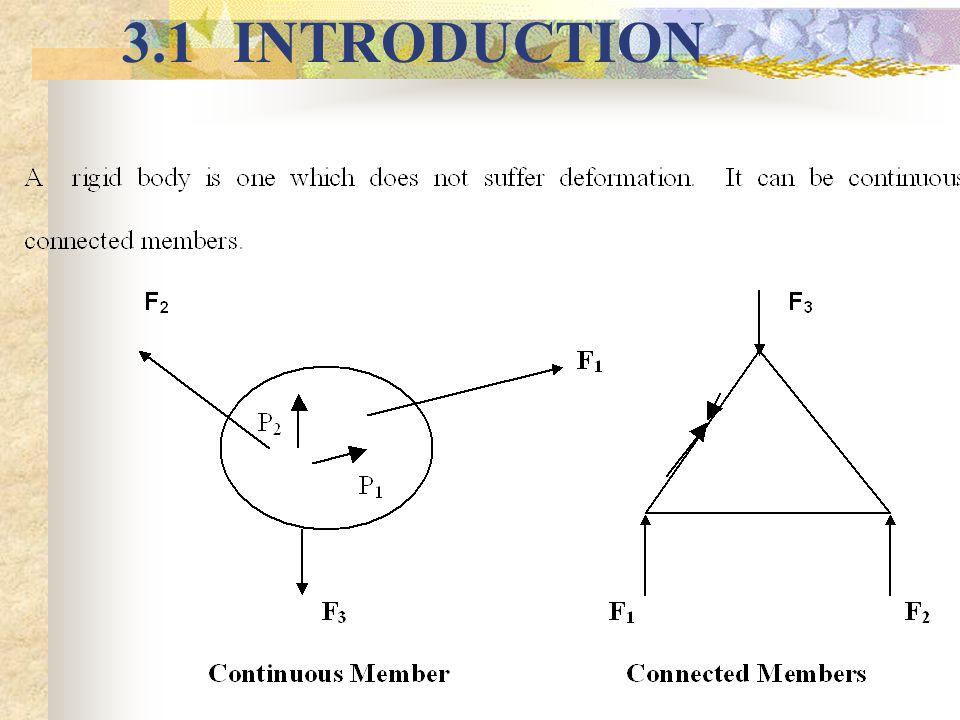 Cartesian Vector Formulation Contd. k i j -ve