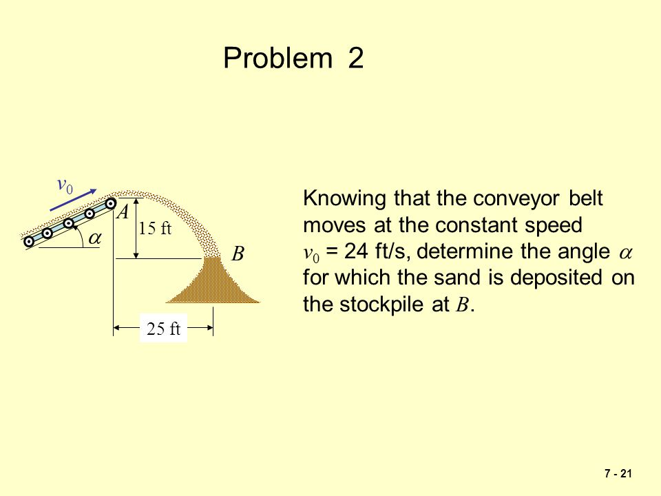 7 - 21 Problem 2 Knowing that the conveyor belt moves at the constant speed v 0 = 24 ft/s, determine the angle  for which the sand is deposited on th