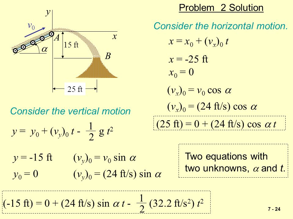 7 - 24 Problem 2 Solution 15 ft A 25 ft  v0v0 B x y Consider the horizontal motion. (v x ) 0 = v 0 cos  (v x ) 0 = (24 ft/s) cos  x = x 0 + (v x )