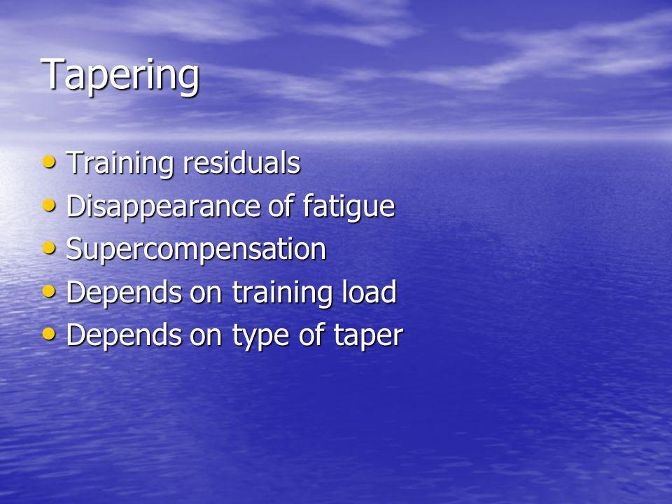 Tapering Training residuals Training residuals Disappearance of fatigue Disappearance of fatigue Supercompensation Supercompensation Depends on traini